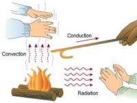 TRs: la mejor solución para calefacción de exteriores; ¿por qué?